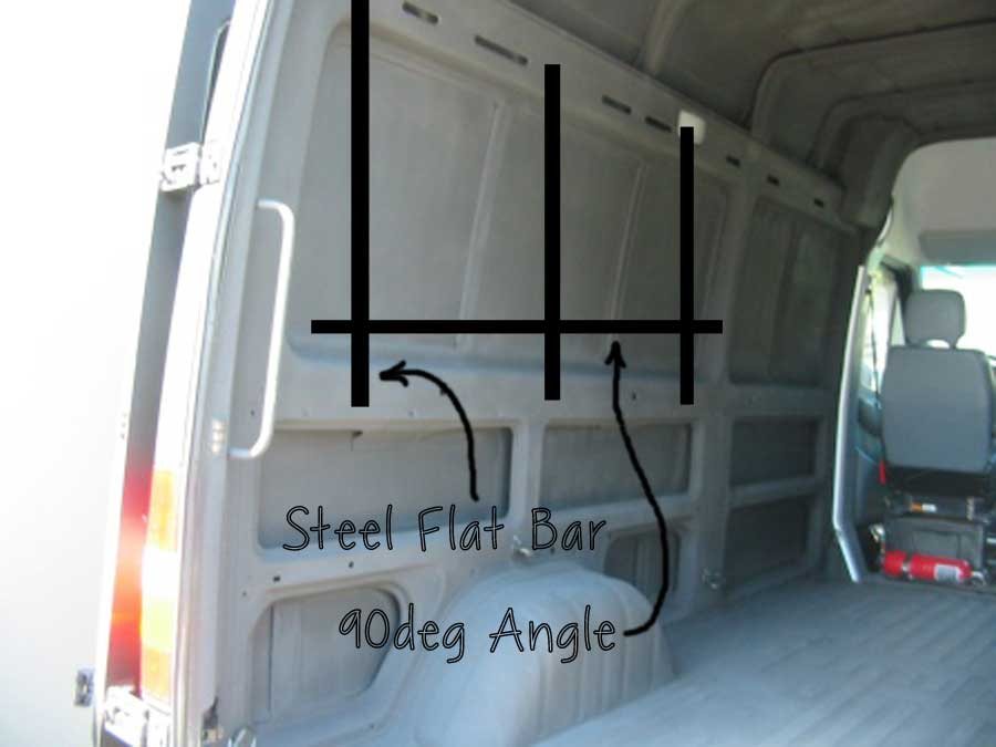 On Either Side Of The Van I Welded Three Steel Flat Bars To A Length Angle